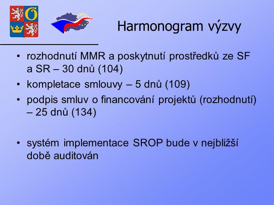 Harmonogram výzvy rozhodnutí MMR a poskytnutí prostředků ze SF a SR – 30 dnů (104) kompletace smlouvy – 5 dnů (109) podpis smluv o financování projektů (rozhodnutí) – 25 dnů (134) systém implementace SROP bude v nejbližší době auditován