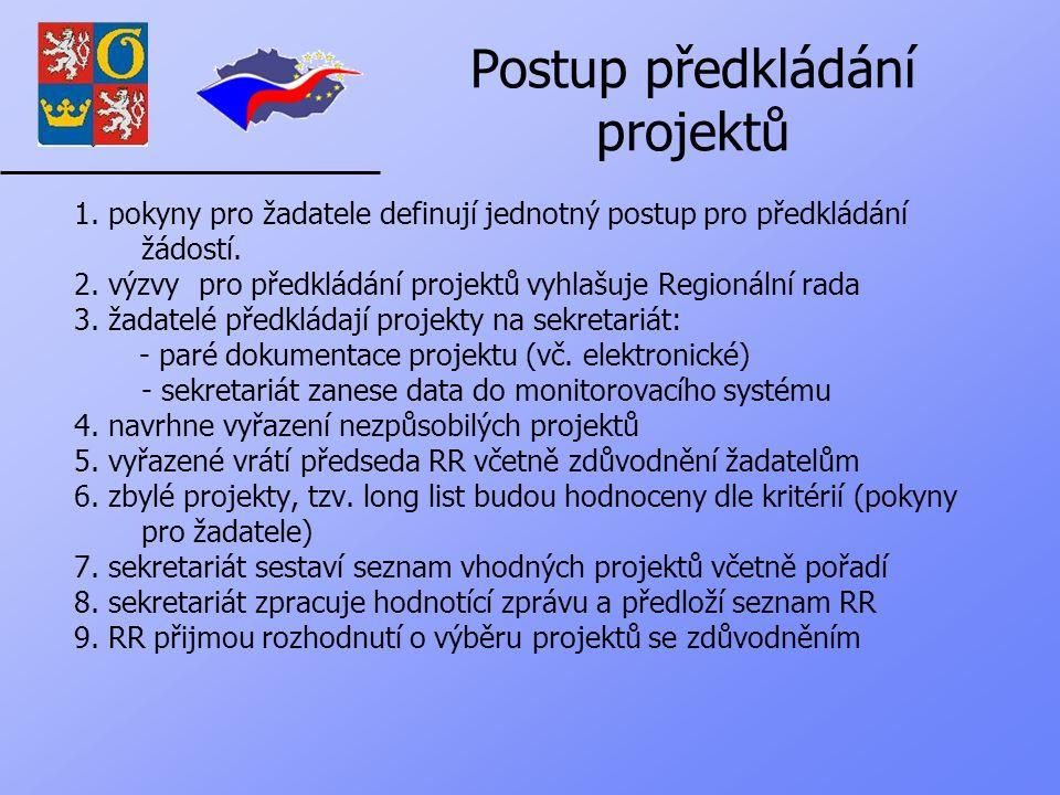 Postup předkládání projektů 1.