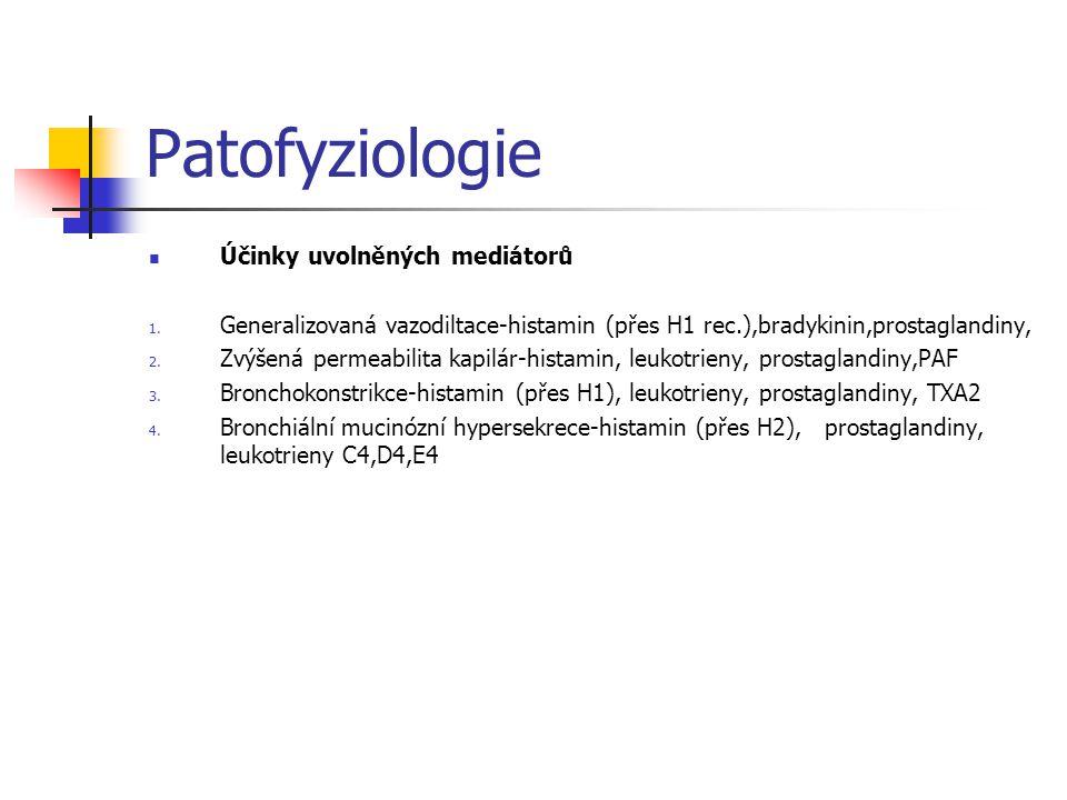 Patofyziologie Účinky uvolněných mediátorů 1. Generalizovaná vazodiltace-histamin (přes H1 rec.),bradykinin,prostaglandiny, 2. Zvýšená permeabilita ka