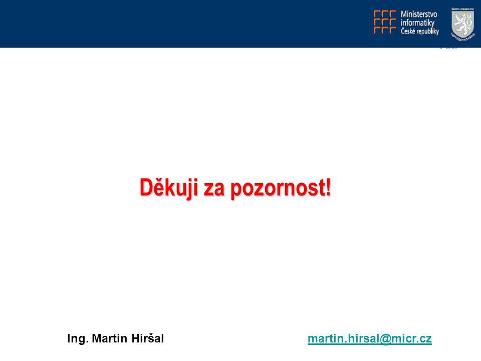 Děkuji za pozornost! Ing. Martin Hiršal martin.hirsal@micr.czmartin.hirsal@micr.cz