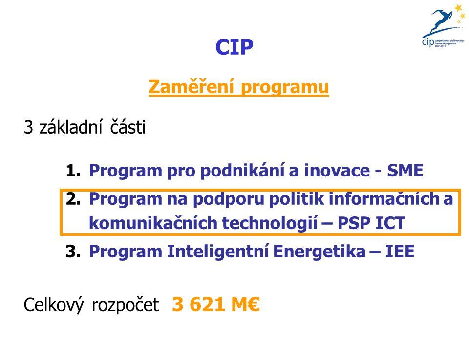 CIP Zaměření programu 3 základní části 1.Program pro podnikání a inovace - SME 2.Program na podporu politik informačních a komunikačních technologií – PSP ICT 3.Program Inteligentní Energetika – IEE Celkový rozpočet 3 621 M€