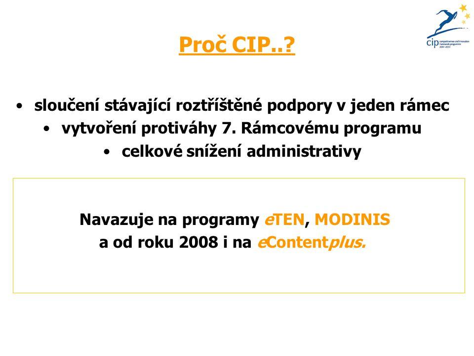 Proč CIP...sloučení stávající roztříštěné podpory v jeden rámec vytvoření protiváhy 7.