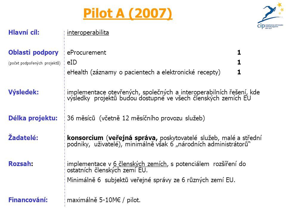 """Pilot A (2007) Hlavní cíl: interoperabilita Oblasti podporyeProcurement1 (počet podpořených projektů) eID1 eHealth (záznamy o pacientech a elektronické recepty)1 Výsledek: implementace otevřených, společných a interoperabilních řešení, kde výsledky projektů budou dostupné ve všech členských zemích EU Délka projektu: 36 měsíců (včetně 12 měsíčního provozu služeb) Žadatelé:konsorcium (veřejná správa, poskytovatelé služeb, malé a střední podniky, uživatelé), minimálně však 6 """"národních administrátorů Rozsah:implementace v 6 členských zemích, s potenciálem rozšíření do ostatních členských zemí EU."""