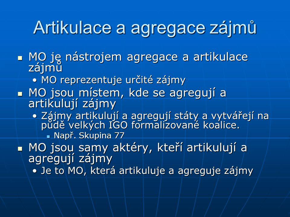 Artikulace a agregace zájmů MO je nástrojem agregace a artikulace zájmů MO je nástrojem agregace a artikulace zájmů MO reprezentuje určité zájmyMO rep