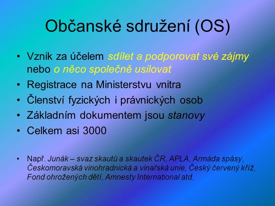 Občanské sdružení (OS) Vznik za účelem sdílet a podporovat své zájmy nebo o něco společně usilovat Registrace na Ministerstvu vnitra Členství fyzických i právnických osob Základním dokumentem jsou stanovy Celkem asi 3000 Např.