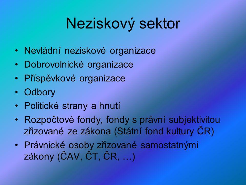 Neziskový sektor Nevládní neziskové organizace Dobrovolnické organizace Příspěvkové organizace Odbory Politické strany a hnutí Rozpočtové fondy, fondy