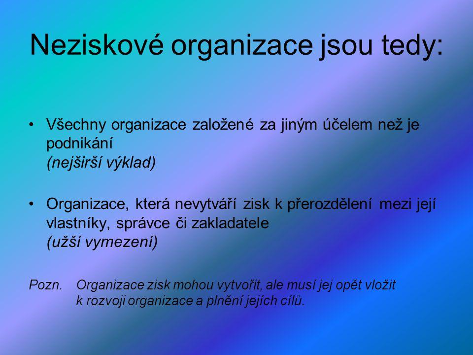 Neziskové organizace jsou tedy: Všechny organizace založené za jiným účelem než je podnikání (nejširší výklad) Organizace, která nevytváří zisk k přerozdělení mezi její vlastníky, správce či zakladatele (užší vymezení) Pozn.Organizace zisk mohou vytvořit, ale musí jej opět vložit k rozvoji organizace a plnění jejích cílů.
