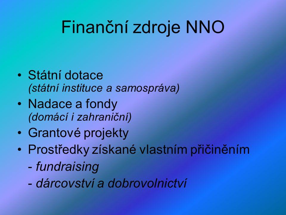 Finanční zdroje NNO Státní dotace (státní instituce a samospráva) Nadace a fondy (domácí i zahraniční) Grantové projekty Prostředky získané vlastním přičiněním - fundraising - dárcovství a dobrovolnictví