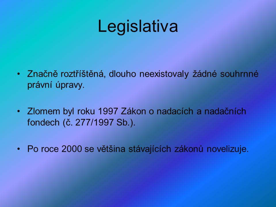 Legislativa Značně roztříštěná, dlouho neexistovaly žádné souhrnné právní úpravy. Zlomem byl roku 1997 Zákon o nadacích a nadačních fondech (č. 277/19