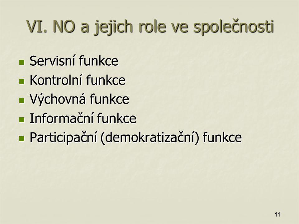 11 VI. NO a jejich role ve společnosti Servisní funkce Servisní funkce Kontrolní funkce Kontrolní funkce Výchovná funkce Výchovná funkce Informační fu