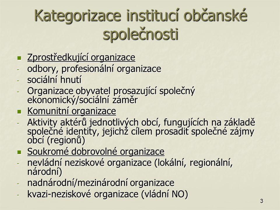 3 Kategorizace institucí občanské společnosti Zprostředkující organizace Zprostředkující organizace - odbory, profesionální organizace - sociální hnut