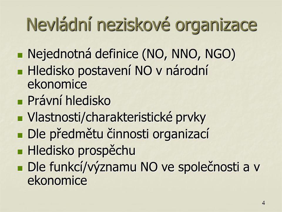 4 Nevládní neziskové organizace Nejednotná definice (NO, NNO, NGO) Nejednotná definice (NO, NNO, NGO) Hledisko postavení NO v národní ekonomice Hledis