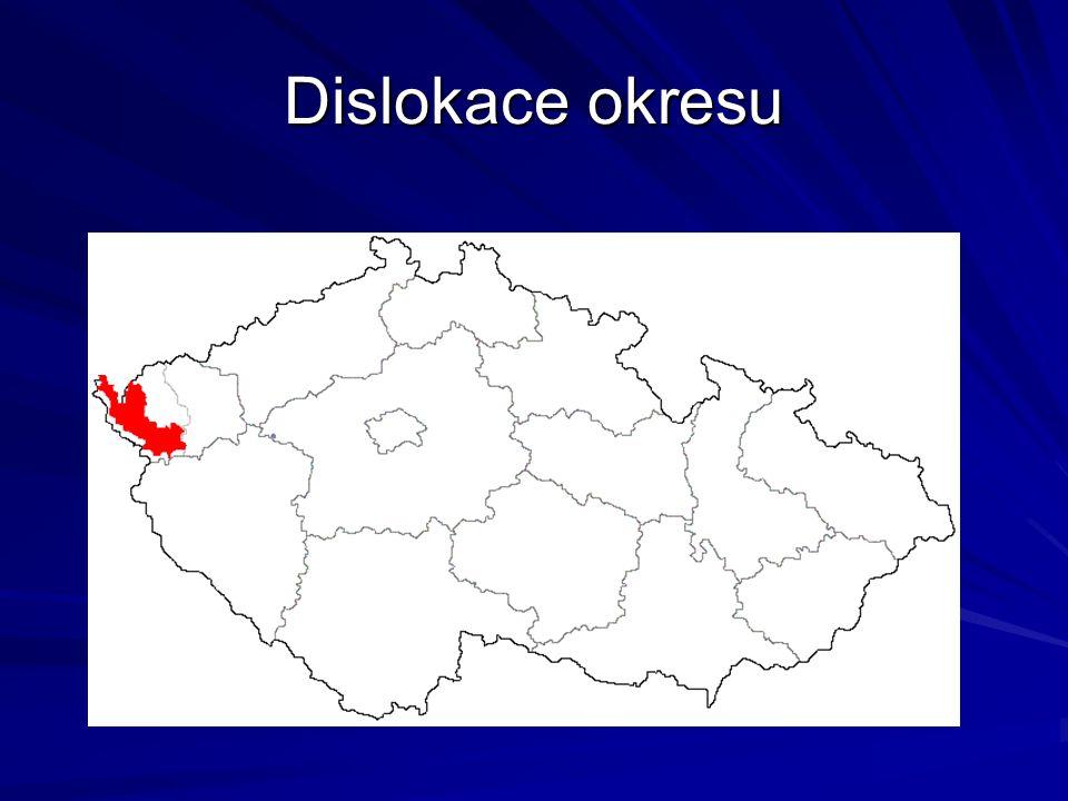 Dislokace okresu