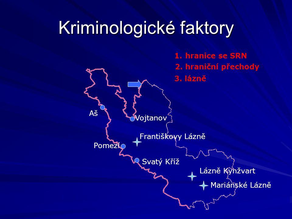 Kriminologické faktory Vojtanov Aš Pomezí Svatý Kříž Mariánské Lázně Lázně Kynžvart Františkovy Lázně 1.hranice se SRN 2. hraniční přechody 3. lázně