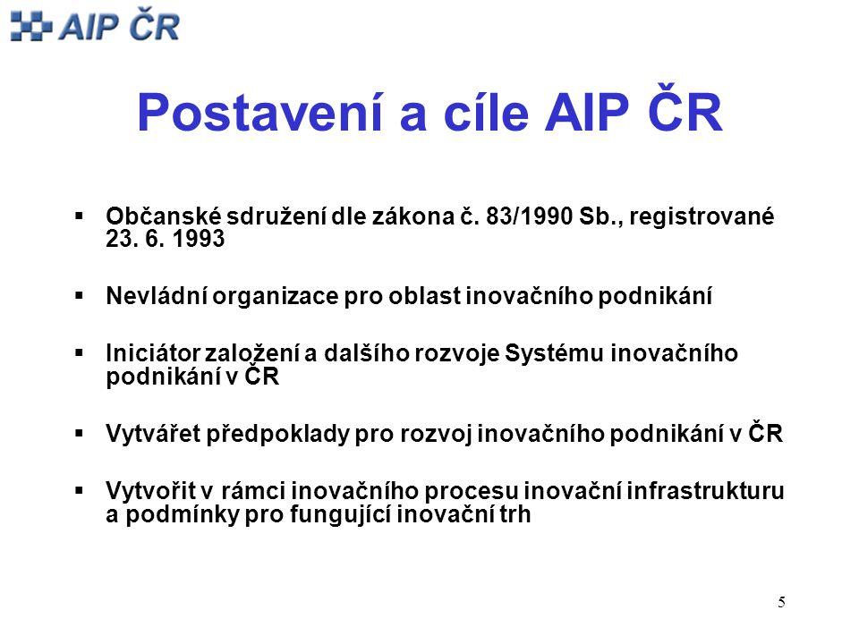 5 Postavení a cíle AIP ČR  Občanské sdružení dle zákona č.