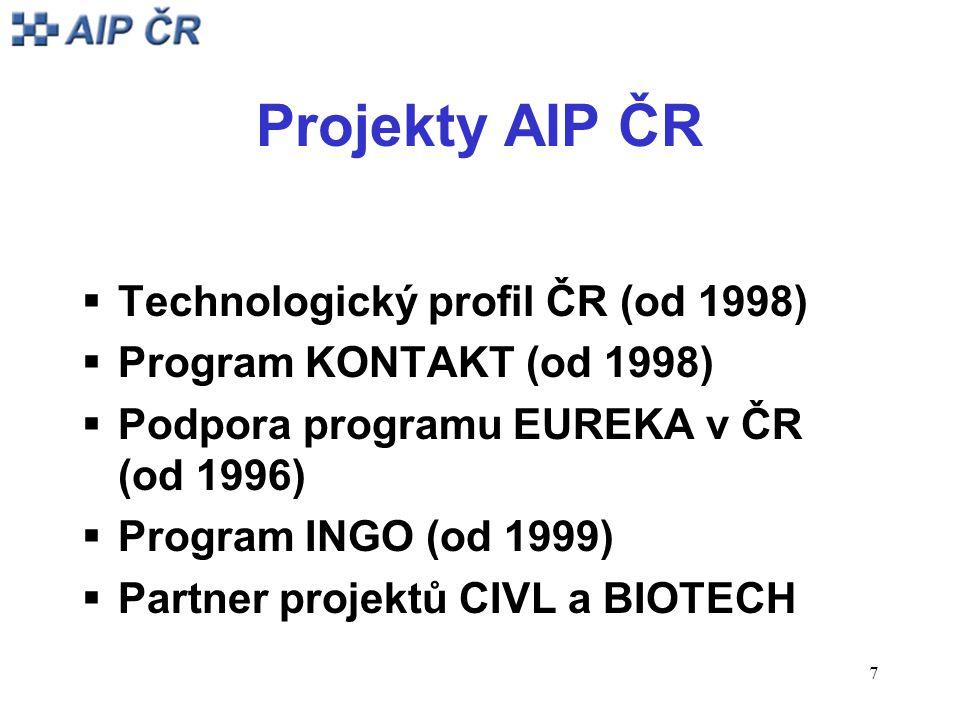 8 Ochranné dokumenty  Inovační podnikání & transfer technologií - ochranná známka kombinovaná z 20.
