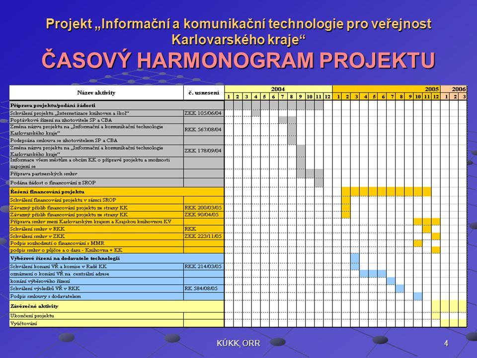 """4KÚKK, ORR Projekt """"Informační a komunikační technologie pro veřejnost Karlovarského kraje ČASOVÝ HARMONOGRAM PROJEKTU"""