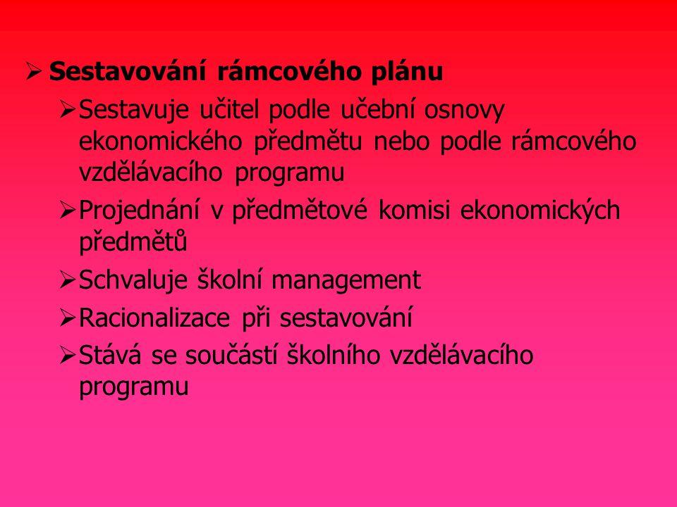  Sestavování rámcového plánu  Sestavuje učitel podle učební osnovy ekonomického předmětu nebo podle rámcového vzdělávacího programu  Projednání v p
