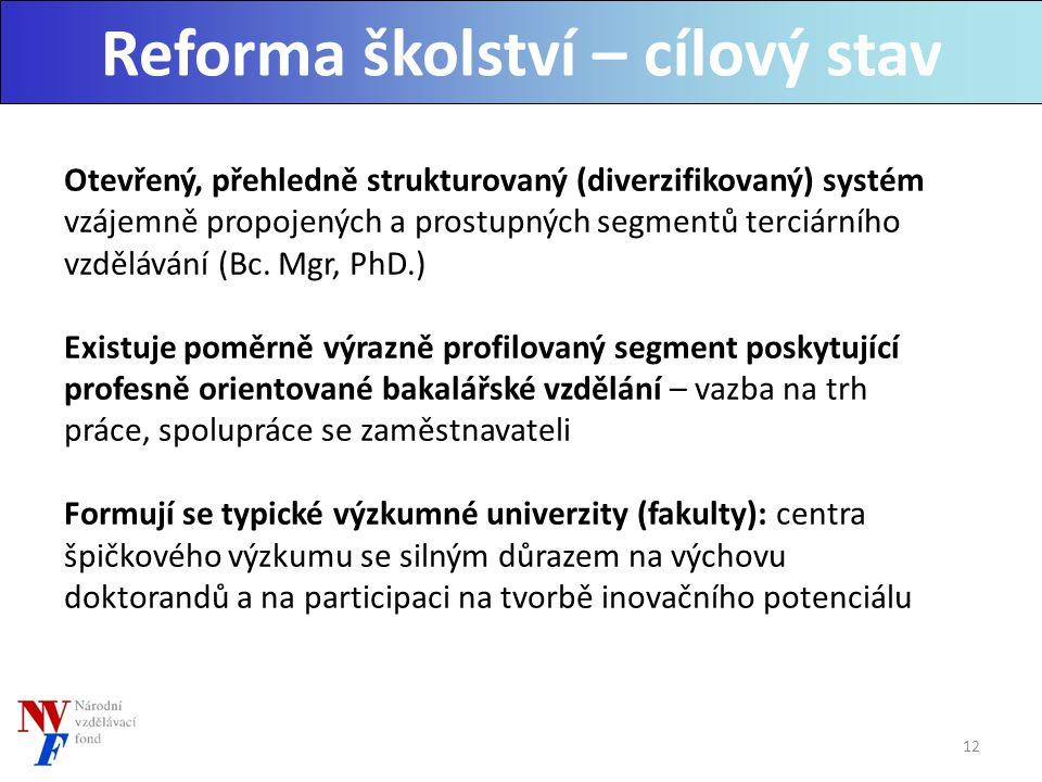 Reforma školství – cílový stav Otevřený, přehledně strukturovaný (diverzifikovaný) systém vzájemně propojených a prostupných segmentů terciárního vzdělávání (Bc.