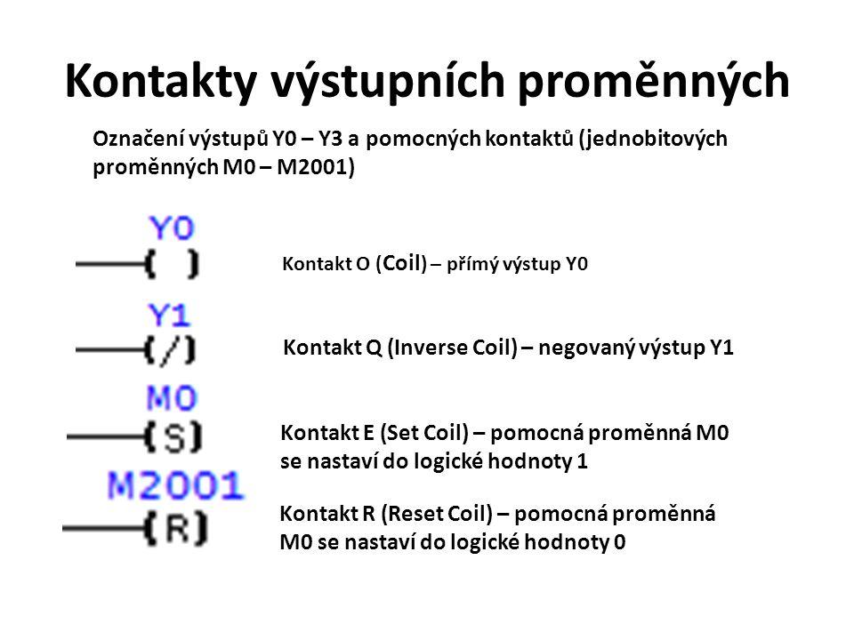 Kontakty výstupních proměnných Označení výstupů Y0 – Y3 a pomocných kontaktů (jednobitových proměnných M0 – M2001) Kontakt O ( Coil ) – přímý výstup Y