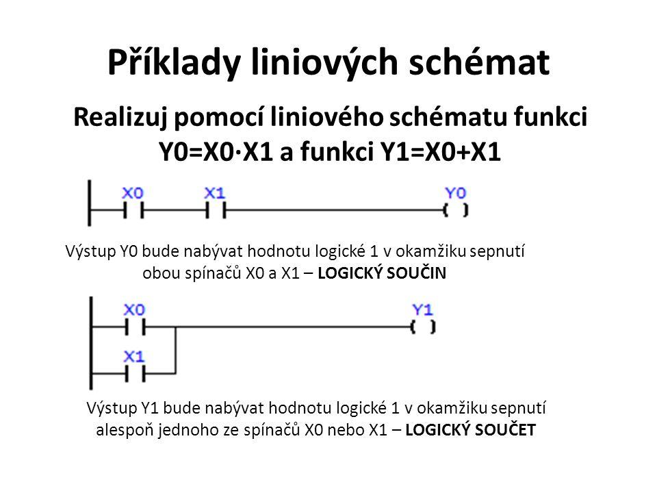 Příklad : Realizuj funkci Y2=X0·X1+X2·X3 Realizuj funkci Y0=X0·X1·(X2+X3·X4)