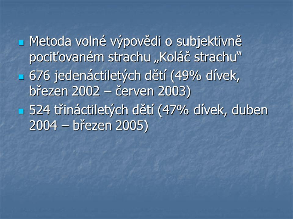 """Metoda volné výpovědi o subjektivně pociťovaném strachu """"Koláč strachu Metoda volné výpovědi o subjektivně pociťovaném strachu """"Koláč strachu 676 jedenáctiletých dětí (49% dívek, březen 2002 – červen 2003) 676 jedenáctiletých dětí (49% dívek, březen 2002 – červen 2003) 524 třináctiletých dětí (47% dívek, duben 2004 – březen 2005) 524 třináctiletých dětí (47% dívek, duben 2004 – březen 2005)"""