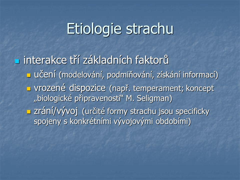 Strach – neuropsychologický pohled Amygdala Senzorický kortex Senzorický talamus Emoční stimuly Strachová reakce low road high road LeDoux, Phelps, 2004