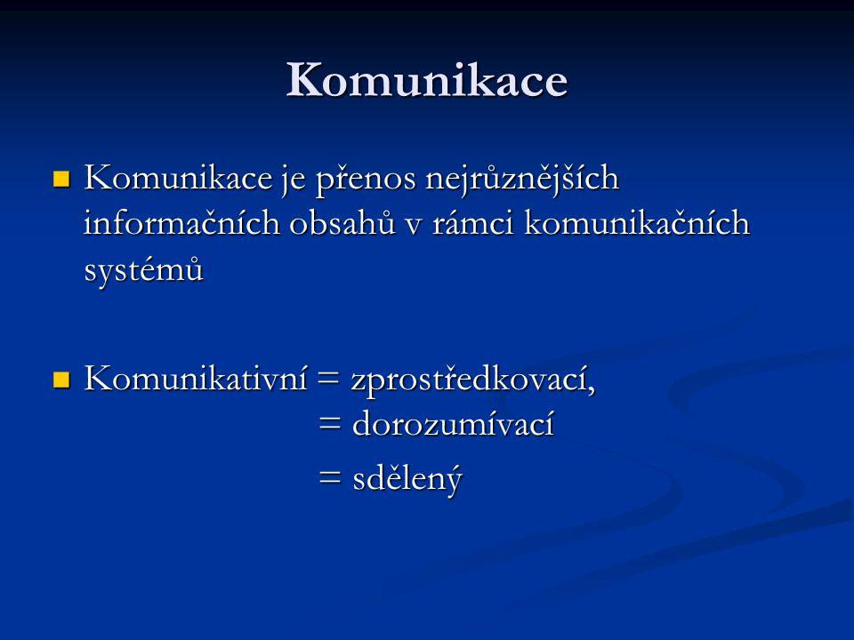 Komunikace Komunikace je přenos nejrůznějších informačních obsahů v rámci komunikačních systémů Komunikace je přenos nejrůznějších informačních obsahů v rámci komunikačních systémů Komunikativní = zprostředkovací, = dorozumívací Komunikativní = zprostředkovací, = dorozumívací = sdělený = sdělený