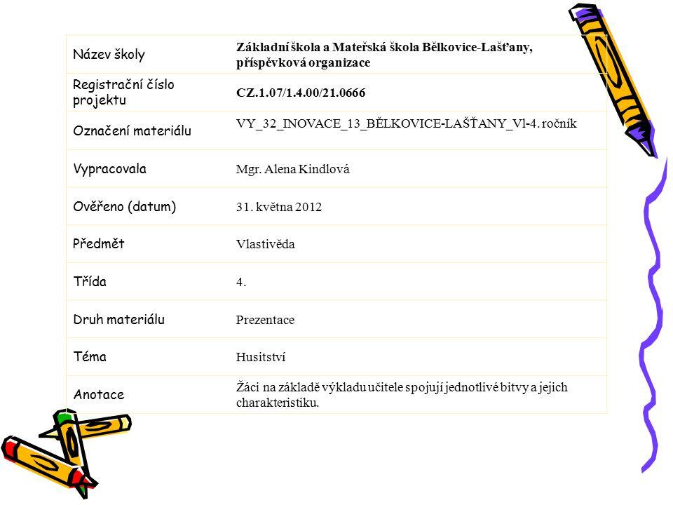 Název školy Základní škola a Mateřská škola Bělkovice-Lašťany, příspěvková organizace Registrační číslo projektu CZ.1.07/1.4.00/21.0666 Označení materiálu VY_32_INOVACE_13_BĚLKOVICE-LAŠŤANY_Vl-4.
