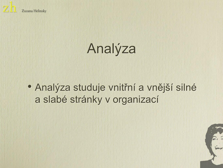 Analýza Analýza studuje vnitřní a vnější silné a slabé stránky v organizací