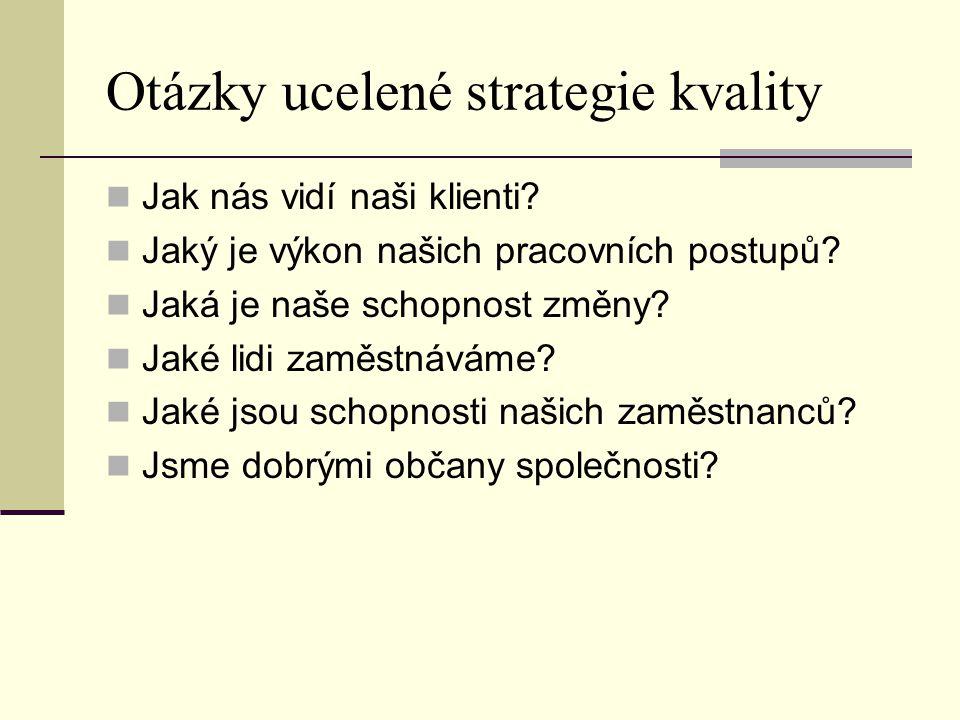 Otázky ucelené strategie kvality Jak nás vidí naši klienti? Jaký je výkon našich pracovních postupů? Jaká je naše schopnost změny? Jaké lidi zaměstnáv