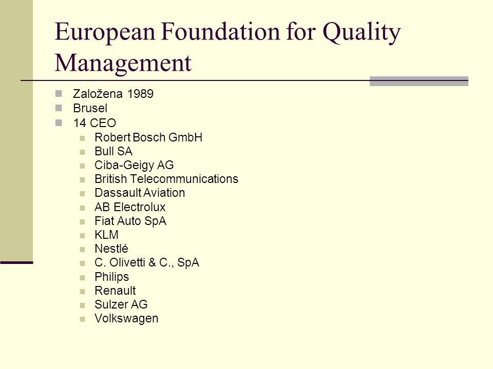 European Foundation for Quality Management Založena 1989 Brusel 14 CEO Robert Bosch GmbH Bull SA Ciba-Geigy AG British Telecommunications Dassault Avi
