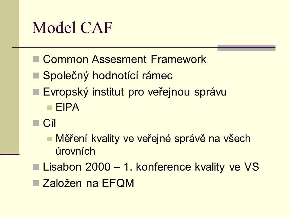 Model CAF Common Assesment Framework Společný hodnotící rámec Evropský institut pro veřejnou správu EIPA Cíl Měření kvality ve veřejné správě na všech