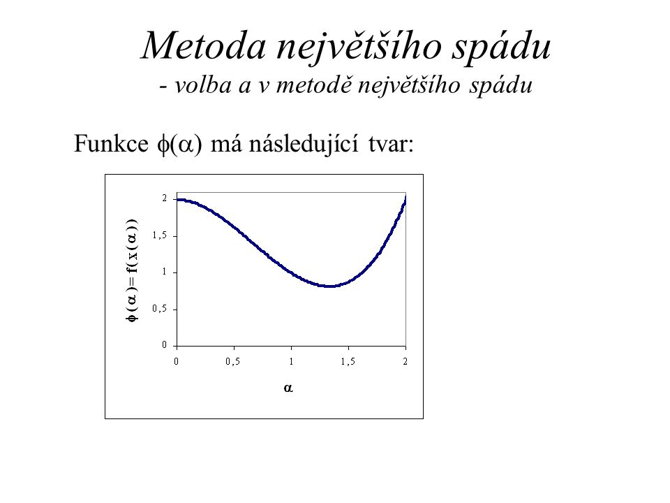 Metoda největšího spádu - volba a v metodě největšího spádu Funkce  (  ) má následující tvar: