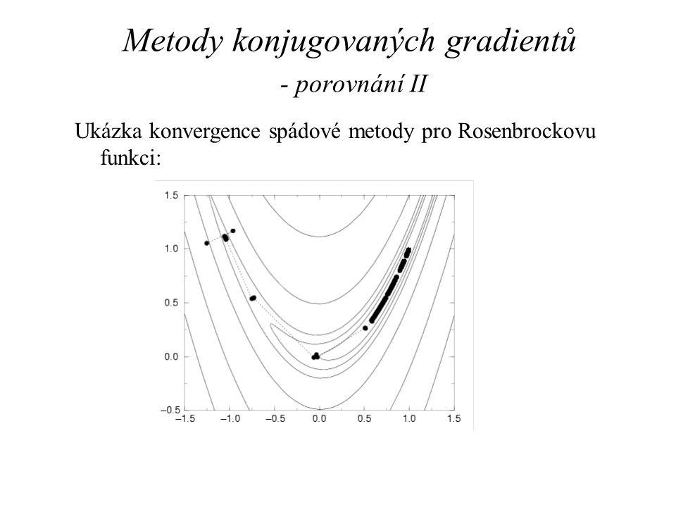 Metody konjugovaných gradientů - porovnání II Ukázka konvergence spádové metody pro Rosenbrockovu funkci: