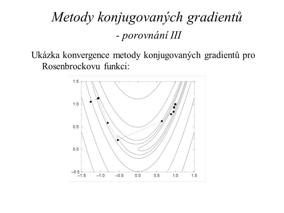 Metody konjugovaných gradientů - porovnání III Ukázka konvergence metody konjugovaných gradientů pro Rosenbrockovu funkci: