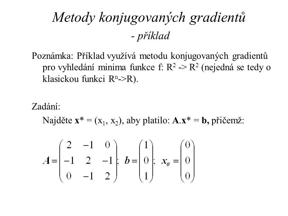 Metody konjugovaných gradientů - příklad Poznámka: Příklad využívá metodu konjugovaných gradientů pro vyhledání minima funkce f: R 2 -> R 2 (nejedná s