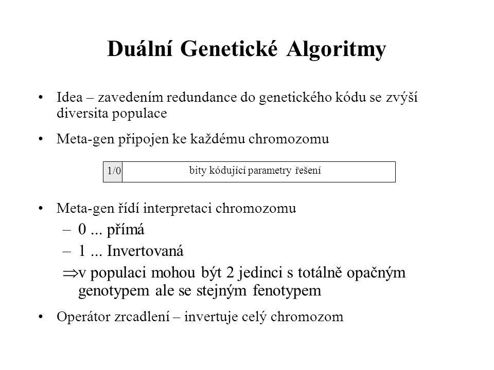 Duální Genetické Algoritmy Idea – zavedením redundance do genetického kódu se zvýší diversita populace Meta-gen připojen ke každému chromozomu Meta-gen řídí interpretaci chromozomu –0...