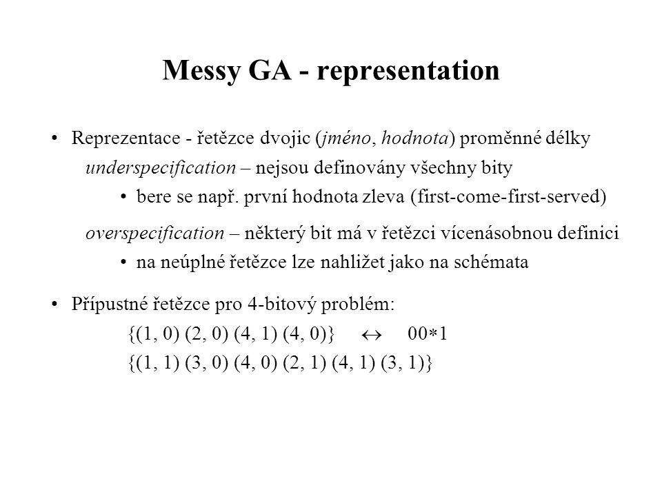 Messy GA - representation Reprezentace - řetězce dvojic (jméno, hodnota) proměnné délky underspecification – nejsou definovány všechny bity bere se např.