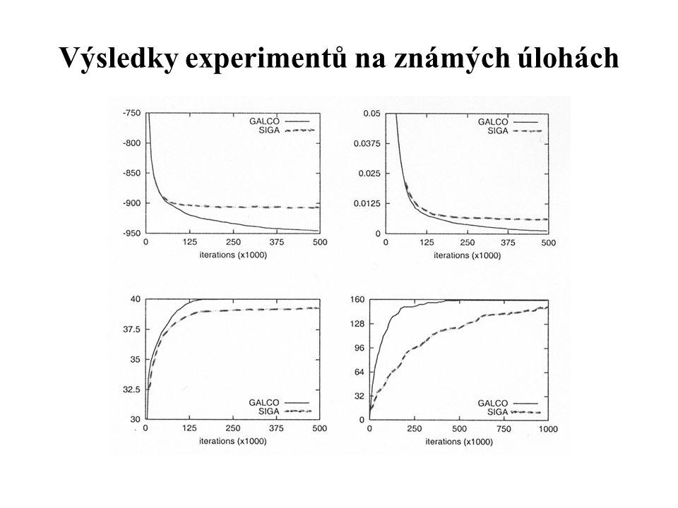 Výsledky experimentů na známých úlohách