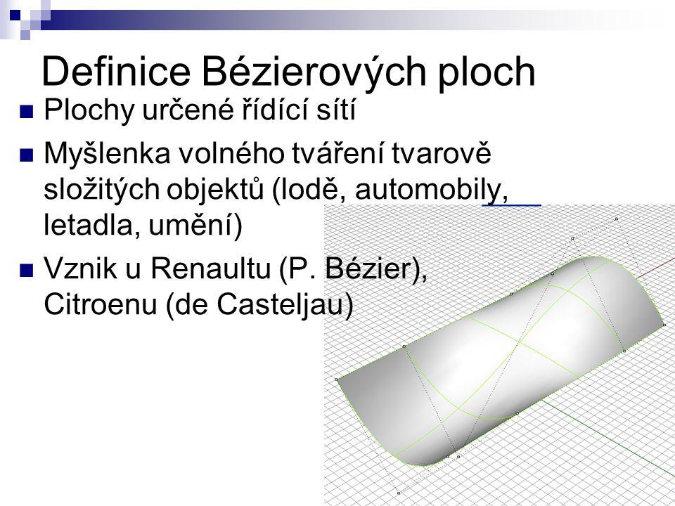 Definice Bézierových ploch Plochy určené řídící sítí Myšlenka volného tváření tvarově složitých objektů (lodě, automobily, letadla, umění) Vznik u Renaultu (P.