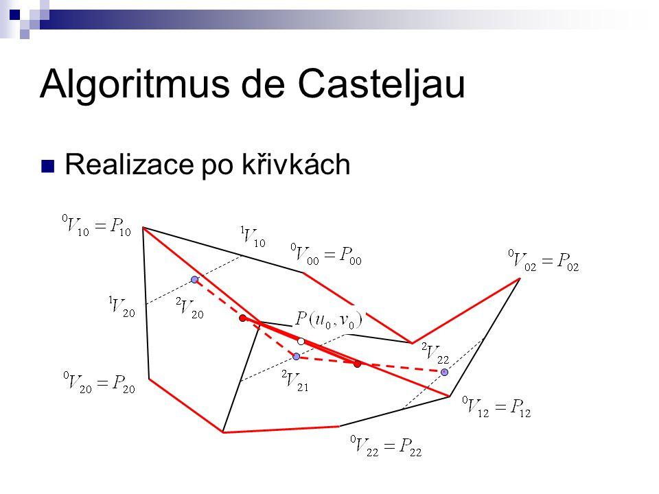 Algoritmus de Casteljau Realizace po křivkách