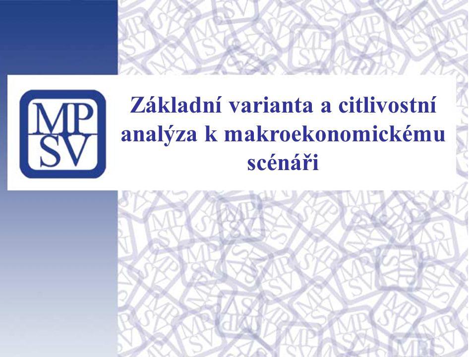 Základní varianta a citlivostní analýza k makroekonomickému scénáři