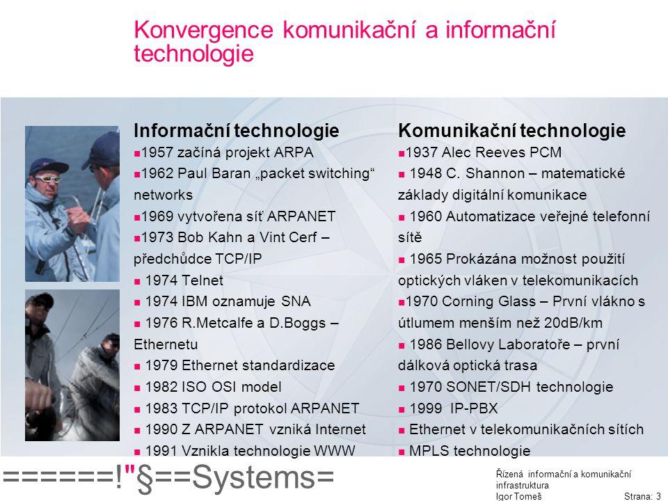 """======! §==Systems= Řízená informační a komunikační infrastruktura Igor Tomeš Strana: 3 Konvergence komunikační a informační technologie Informační technologie 1957 začíná projekt ARPA 1962 Paul Baran """"packet switching networks 1969 vytvořena síť ARPANET 1973 Bob Kahn a Vint Cerf – předchůdce TCP/IP 1974 Telnet 1974 IBM oznamuje SNA 1976 R.Metcalfe a D.Boggs – Ethernetu 1979 Ethernet standardizace 1982 ISO OSI model 1983 TCP/IP protokol ARPANET 1990 Z ARPANET vzniká Internet 1991 Vznikla technologie WWW Komunikační technologie 1937 Alec Reeves PCM 1948 C."""