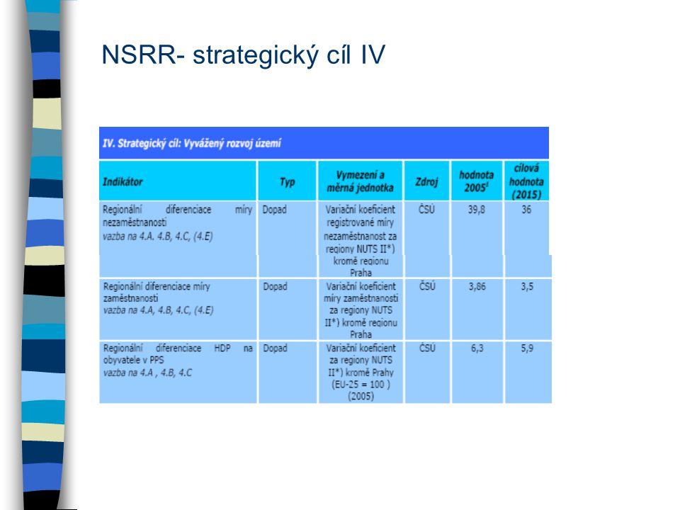 NSRR- strategický cíl IV