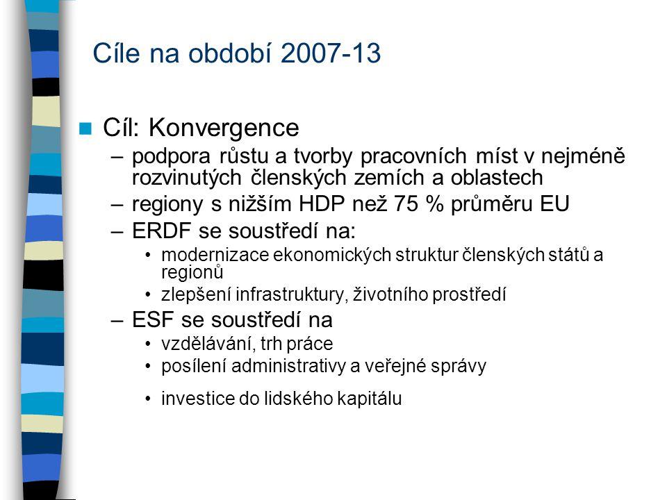 Cíle na období 2007-13 Cíl: Konvergence –podpora růstu a tvorby pracovních míst v nejméně rozvinutých členských zemích a oblastech –regiony s nižším HDP než 75 % průměru EU –ERDF se soustředí na: modernizace ekonomických struktur členských států a regionů zlepšení infrastruktury, životního prostředí –ESF se soustředí na vzdělávání, trh práce posílení administrativy a veřejné správy investice do lidského kapitálu