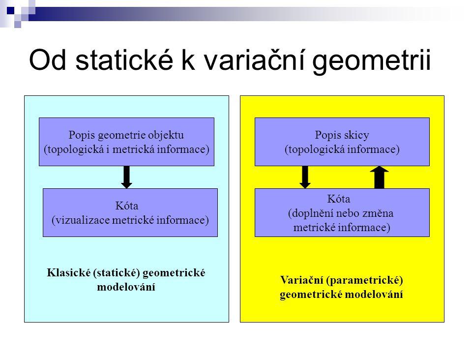 Od statické k variační geometrii Popis geometrie objektu (topologická i metrická informace) Popis skicy (topologická informace) Kóta (vizualizace metrické informace) Kóta (doplnění nebo změna metrické informace) Variační (parametrické) geometrické modelování Klasické (statické) geometrické modelování