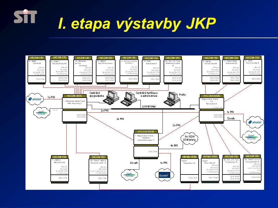 I. etapa výstavby JKP