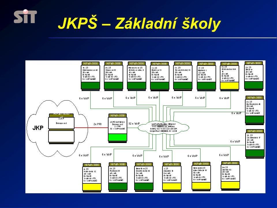 Řešení propojení JKP a JKPŠ