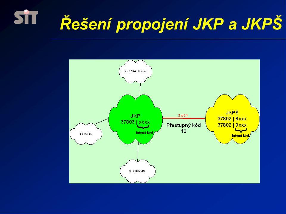 Použité technologie VoIP  IP telefony  IP příčky mezi PBX  IP vzdálené vany E1  Propojení k operátorům  Propojení JKP a JKPŠ  Původní příčky mezi satelitními PBX
